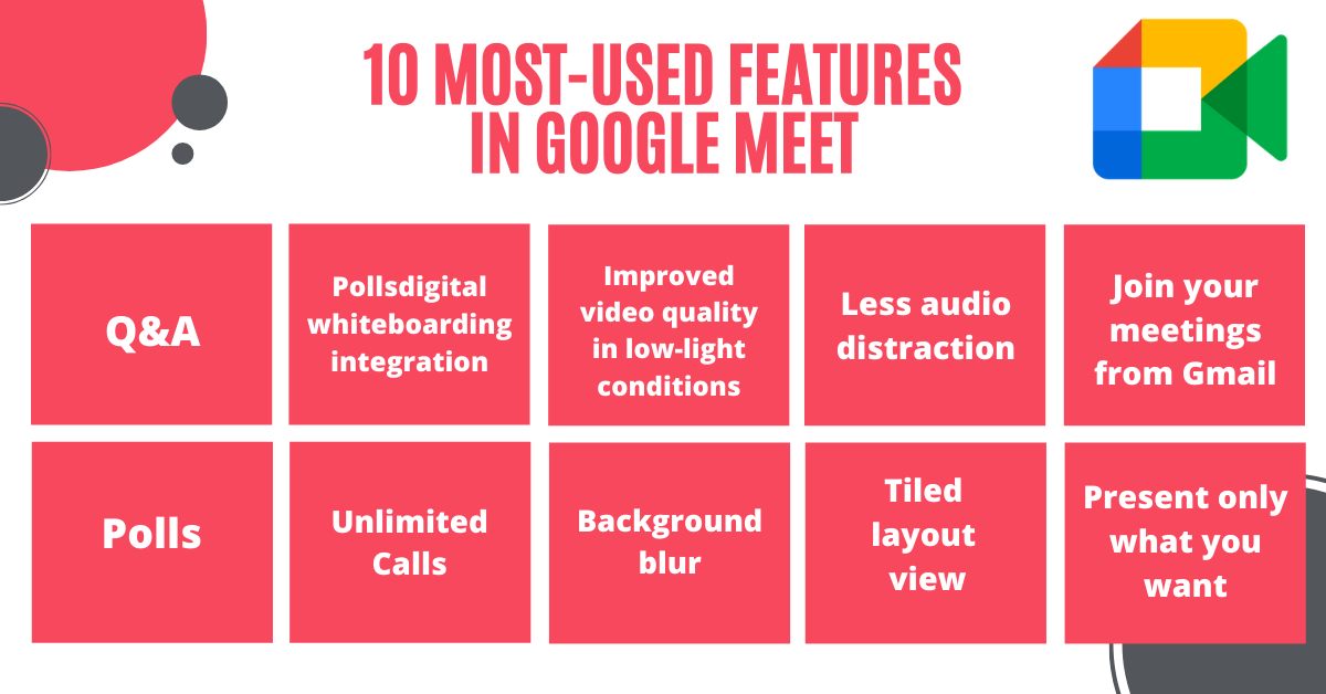 10 most-used features in Google Meet  in Google Workspace