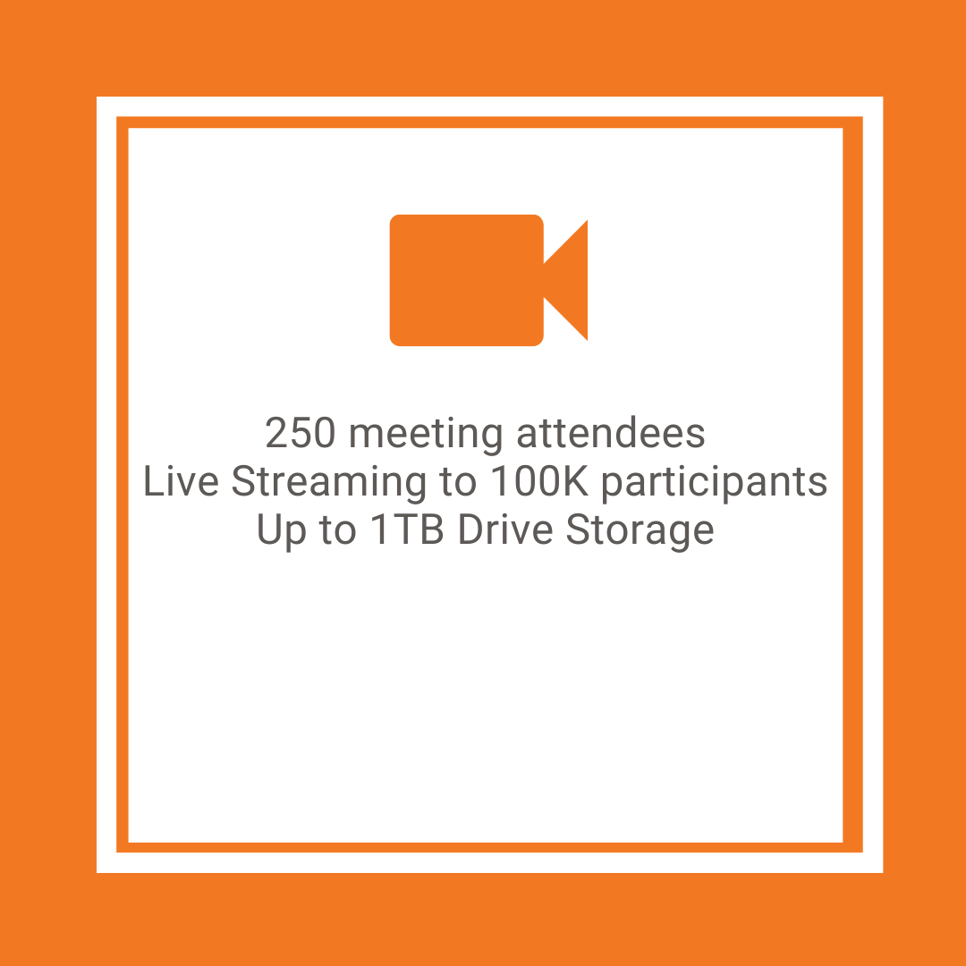 250 meeting attendees Live Streaming to 100K participants Up to 1TB Drive STorage
