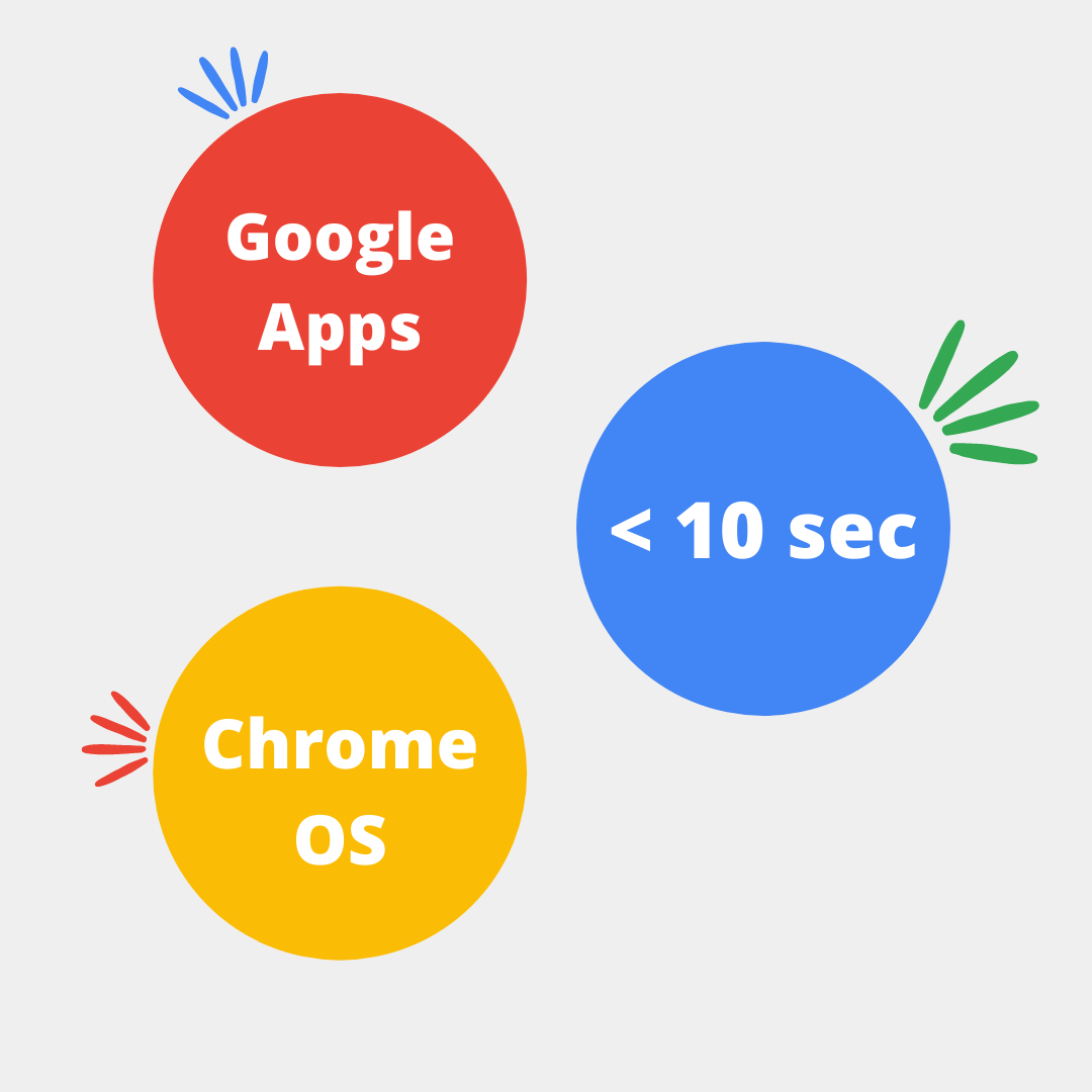 Chromebooks in a nutshell