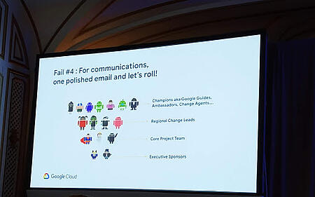 G Suite comms beyond email