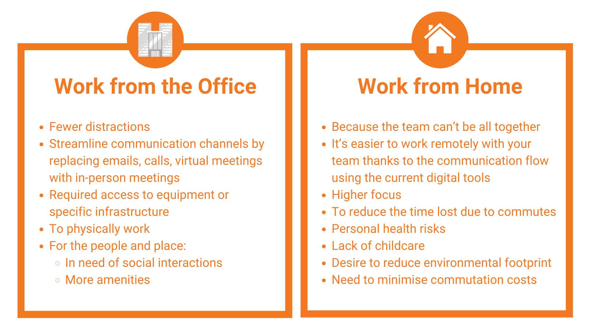 Work from the office and work from home - reopening offices