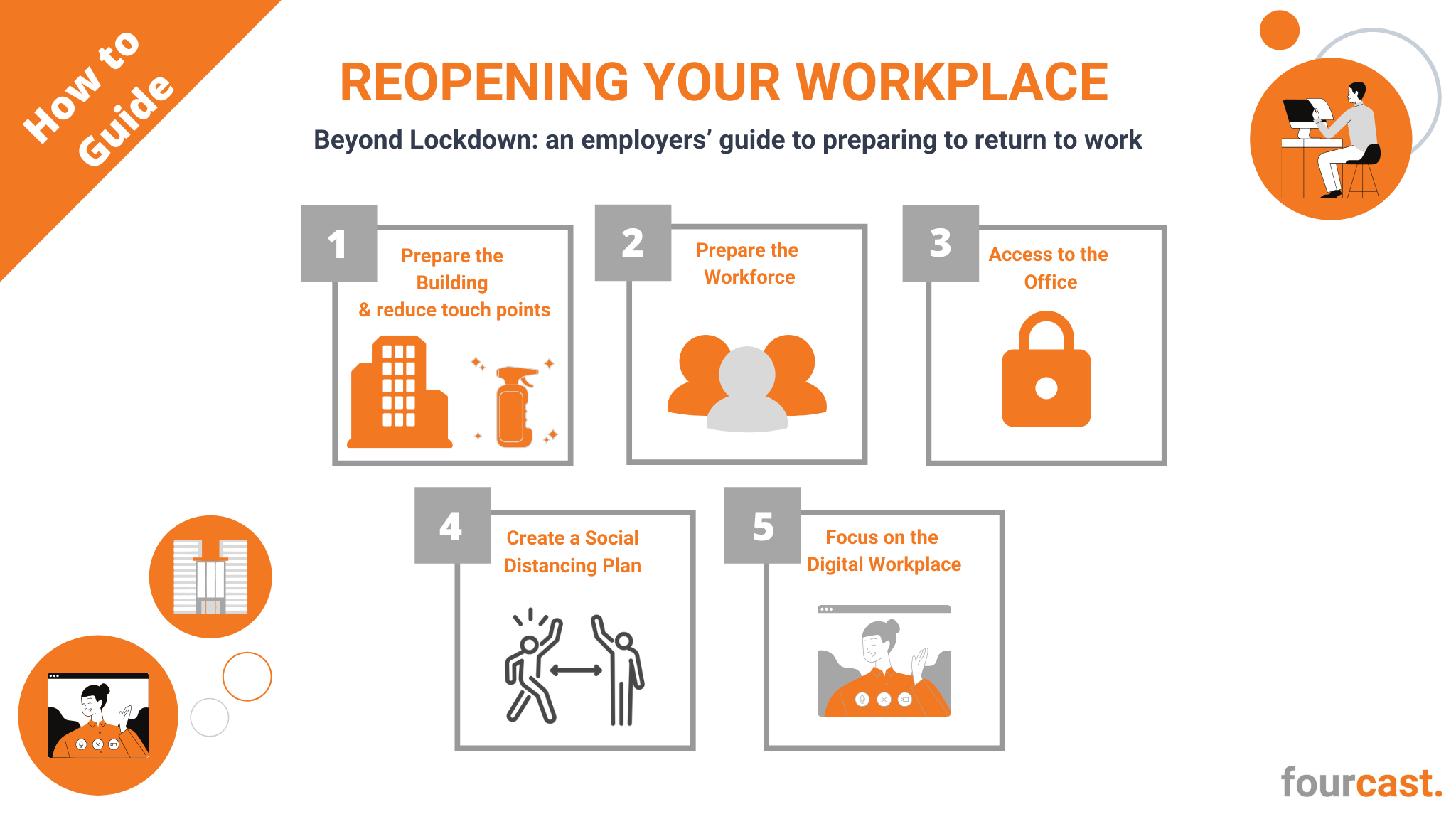 A How-to Guide for reopening your workplace