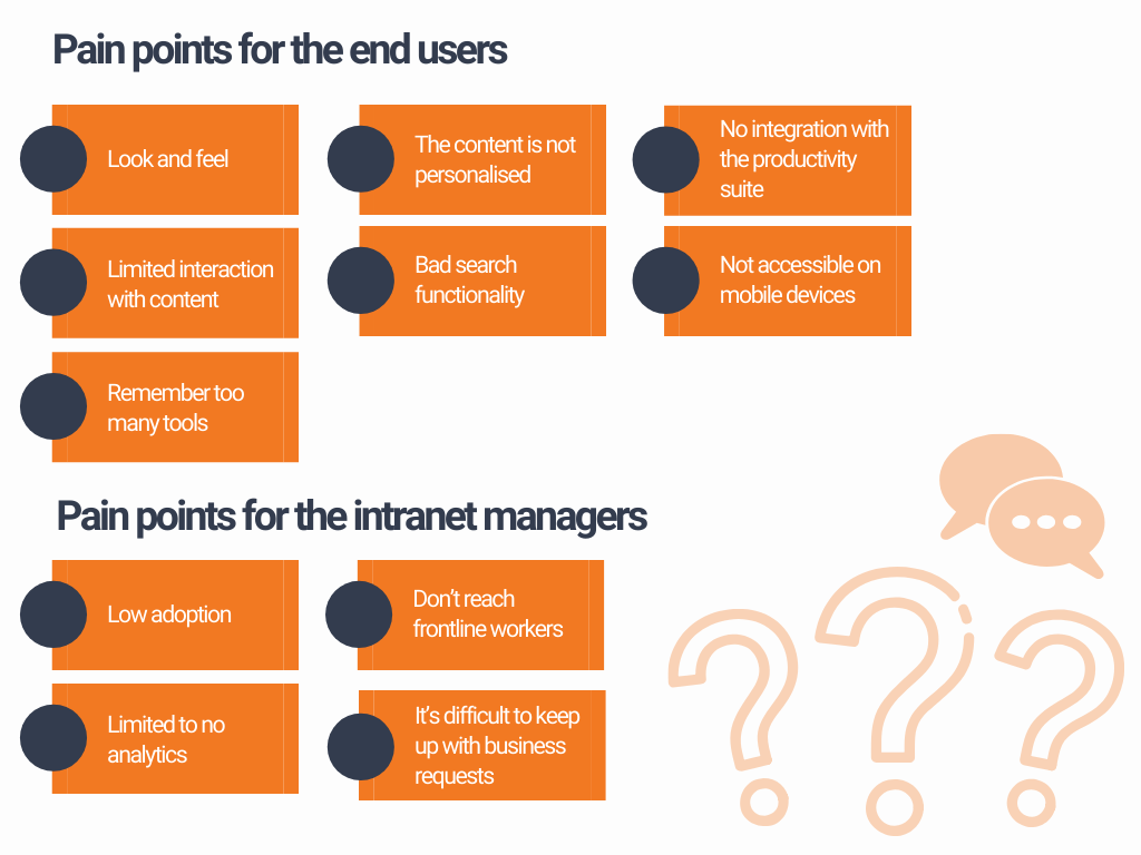Pain points end users and intranet managers