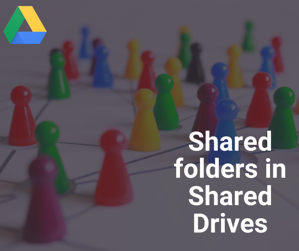 Shared folders in Shared Drives-1