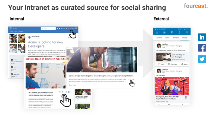 Social Advocacy of employees Intranet Trend
