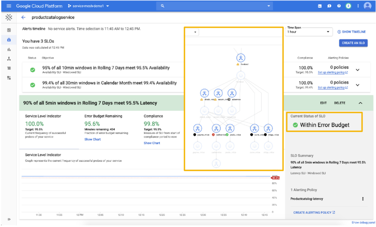 Anthos generally available google cloud next Anthos Service Mesh