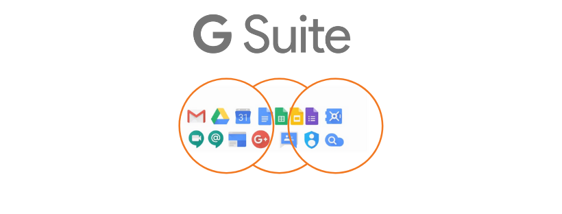 Digital workplace solutions - G Suite
