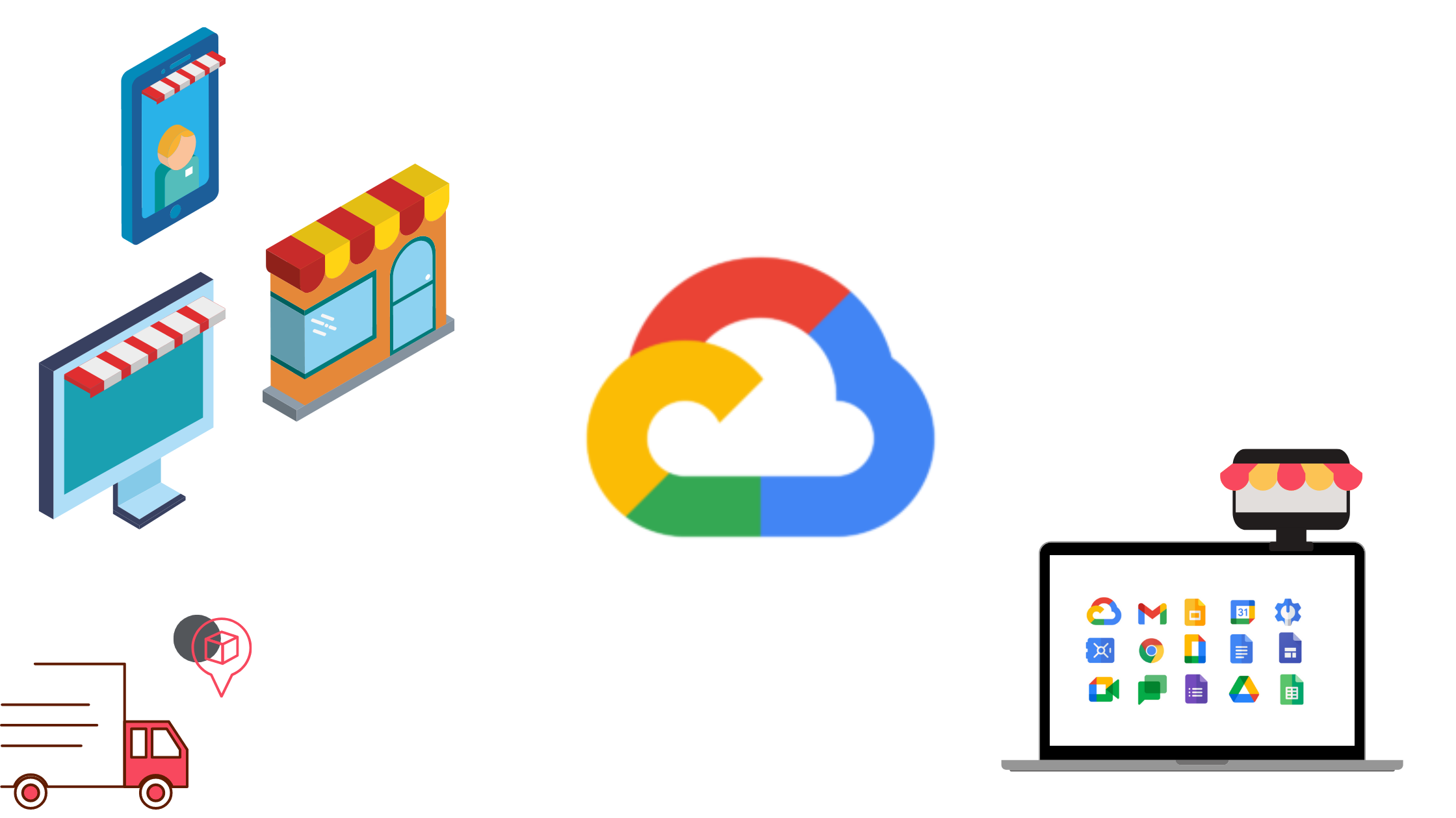 Google Cloud for the Retail industry