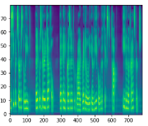 A journey into voice synthesis, or how we tried to make a